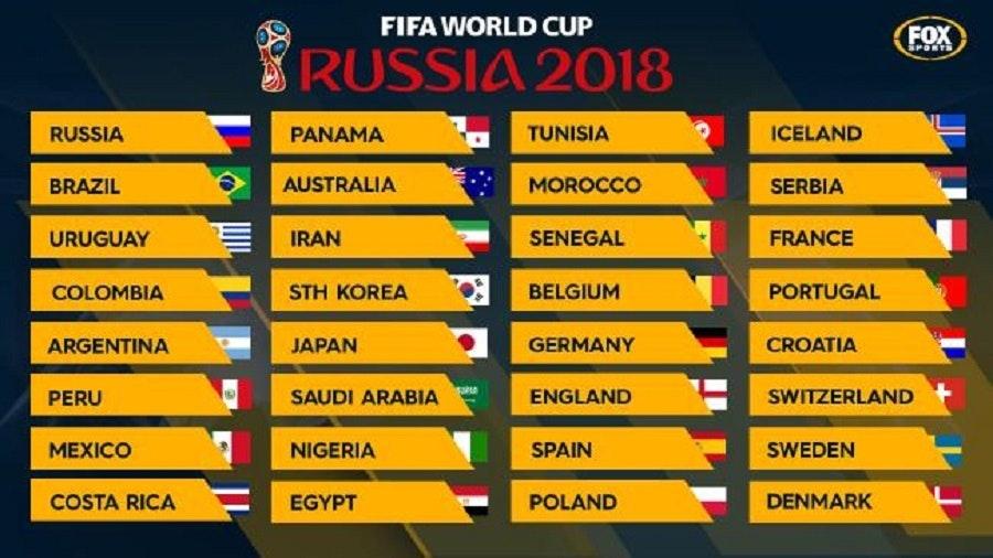 Lagen i Fotbolls-VM 2018