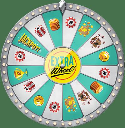 Extra Wheel of Rizk