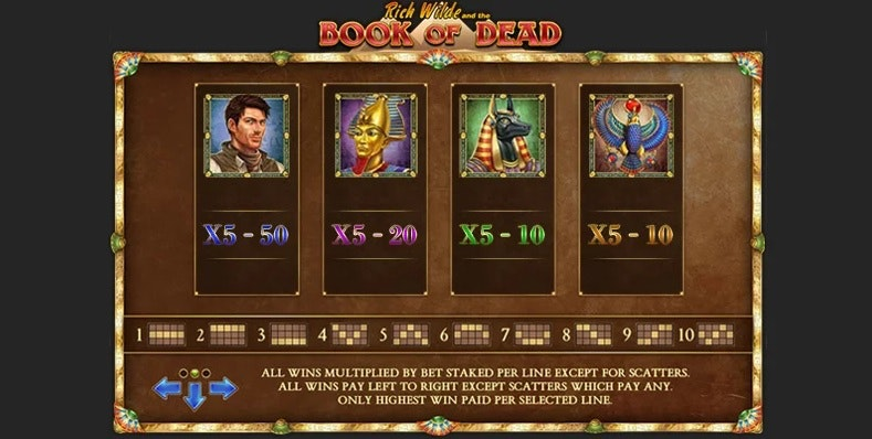 Dessa symboler ska du få 5 av i Book of Dead