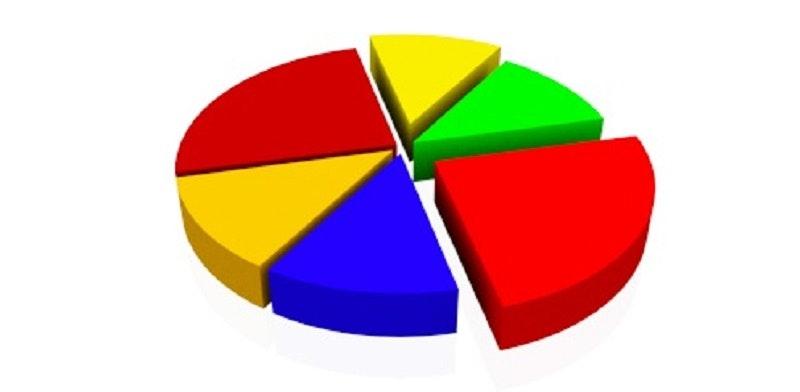 Nya siffror från Spelinspektionen April 2019
